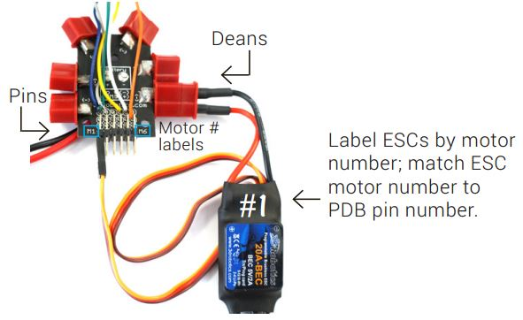 ESC connected to PDB