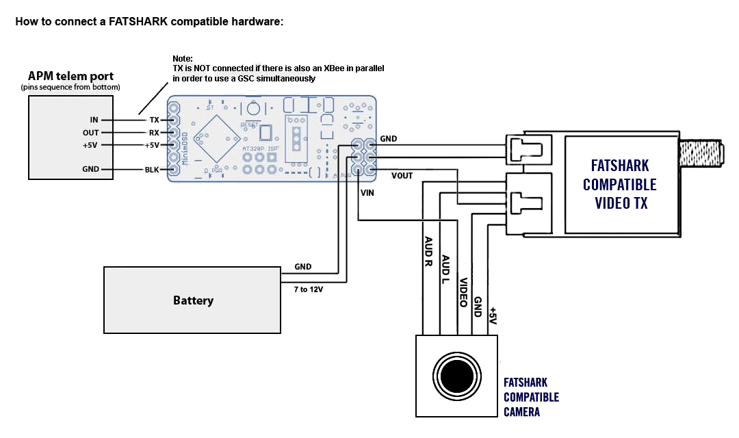 wiring diagrams  u2022 home support co