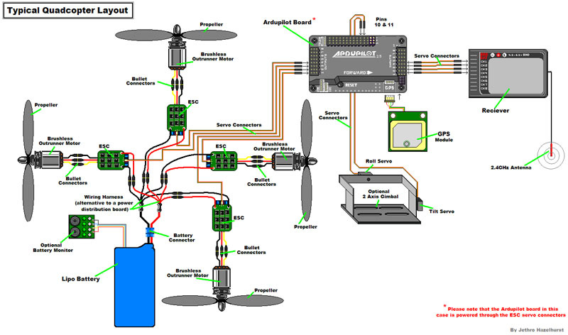 Inspiring naze32 wiring diagram for quadcopter pictures best image inspiring naze32 wiring diagram for quadcopter pictures best image asfbconference2016 Image collections